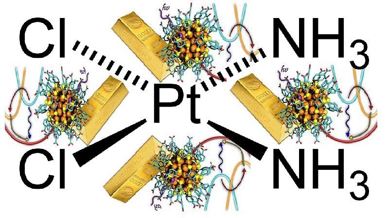 4 moléculas de ouro apontam para o futuro do tratamento do câncer