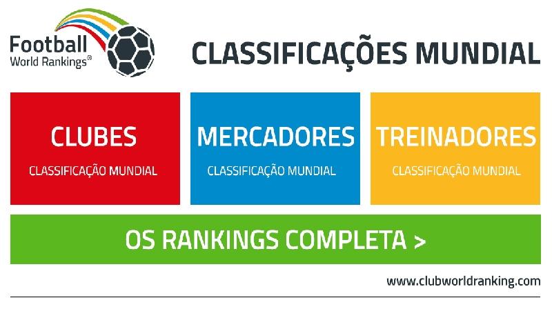 Classificação Mundial de Futebol