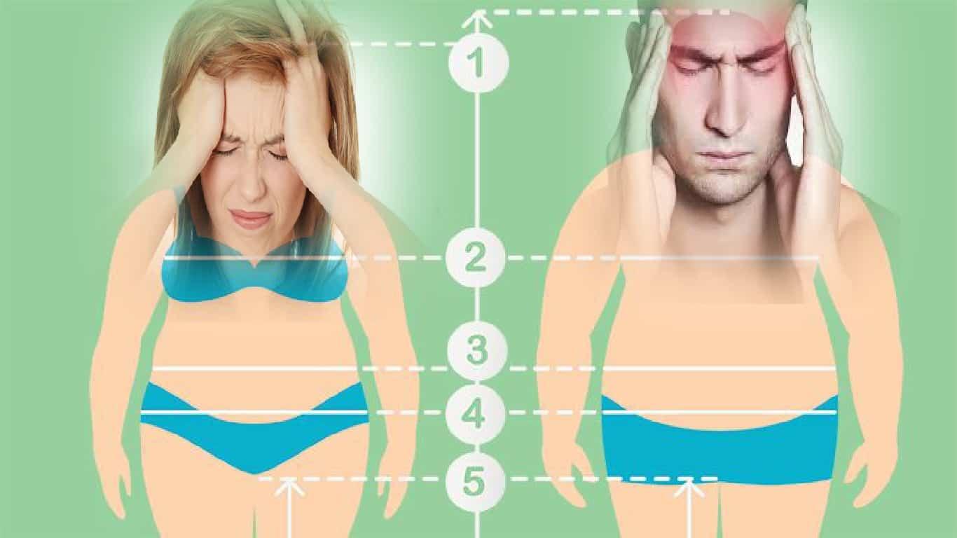 Para quem sofre de enxaqueca com obesidade, perder peso pode diminuir dores de cabeça