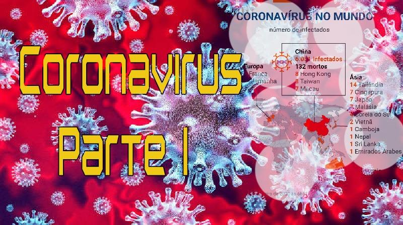 Sobre o novo coronavírus de 2019 (2019-nCoV) - Parte I