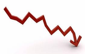 Crise econômica do Brasil e o desenvolvimento sob a ótica de Amartya Sen.