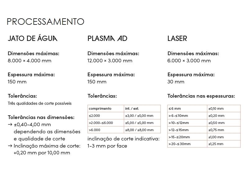 Catálogo produtos empresas QUARTO e JACQUET