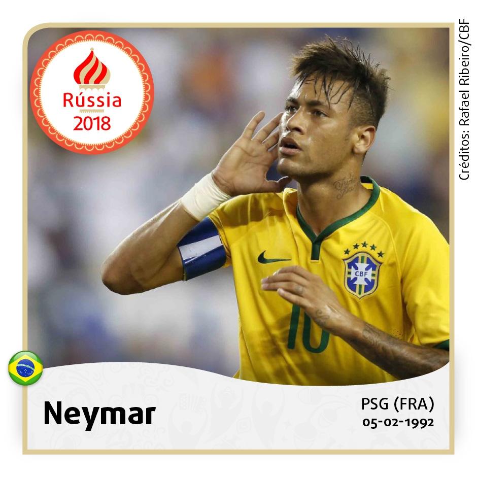 a9777eade9 Imagem da notícia Confira o perfil dos brasileiros convocados para a Copa  do Mundo