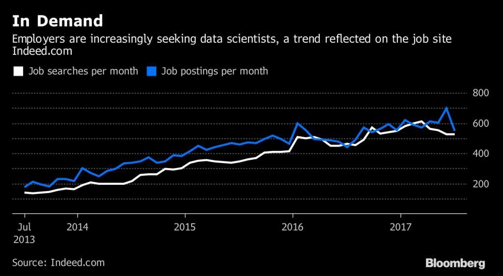 Este-emprego-ainda-tem-alta-de-20170825150756.jpg