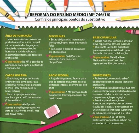 Reforma-do-Ensino-Medio-deve-s-20161211114439.jpg
