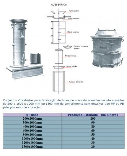 MaquinasEquipamentosParaPremoldadosDeConcreto-20150313113908.jpg