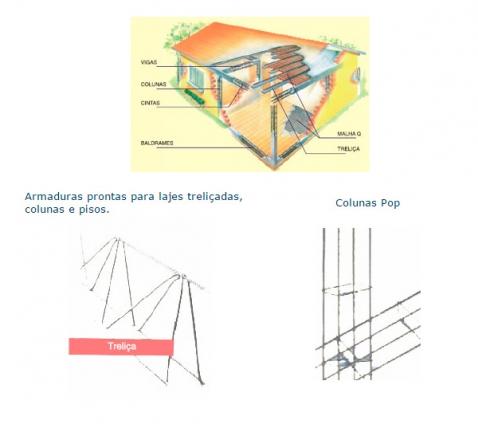 MaquinasEquipamentosParaPremoldadosDeConcreto-20150313114038.jpg