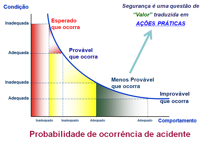 Abordagem%20Comportamental.png