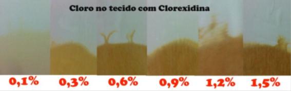 Clorexidina.png