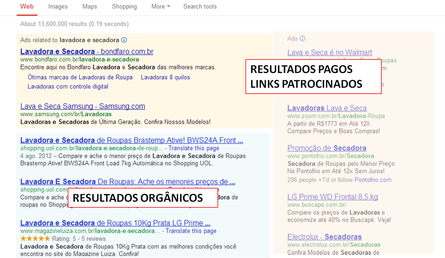 Links-Patrocinados-construsite-brasil-va