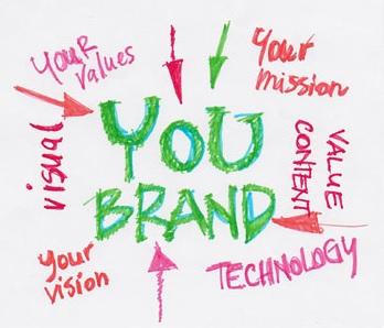 branding 3.0