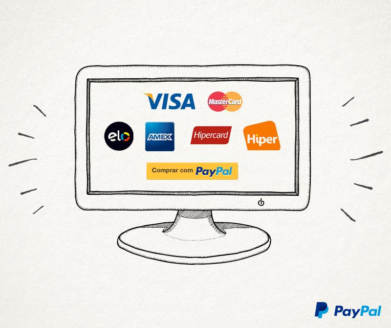 formas de pagamento paypal