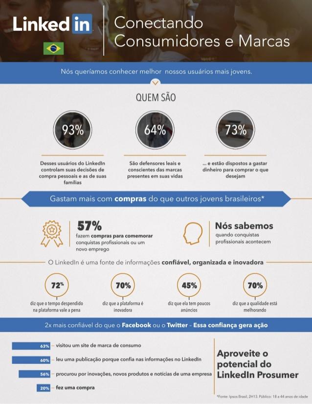 infogrfico-conectando-consumidores-e-mar