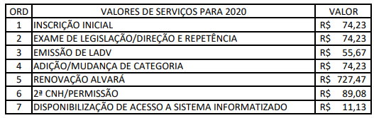 valores2020.png