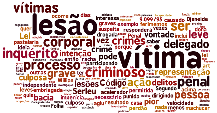 Crime%20de%20Transito.png